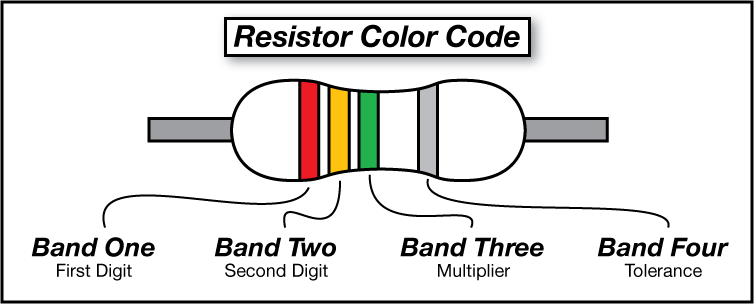 variable resistor diagram variable free engine image for user manual